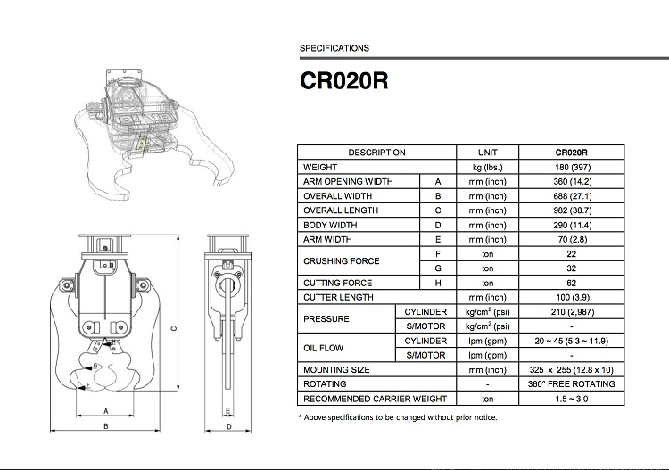 CR020R Specification
