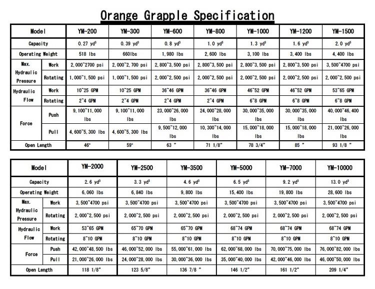 Orange Grapple Specification